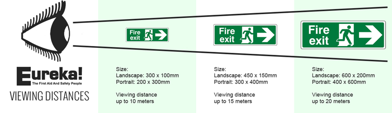 Safety Signs Viewing Distances
